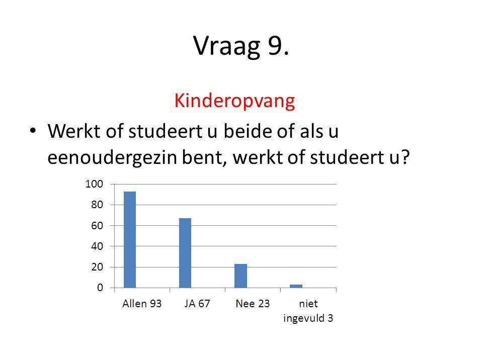 Vraag 9. Kinderopvang Werkt of studeert u beide of als u eenoudergezin bent, werkt of studeert u?