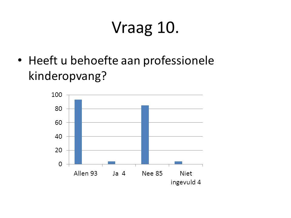 Vraag 10. Heeft u behoefte aan professionele kinderopvang?