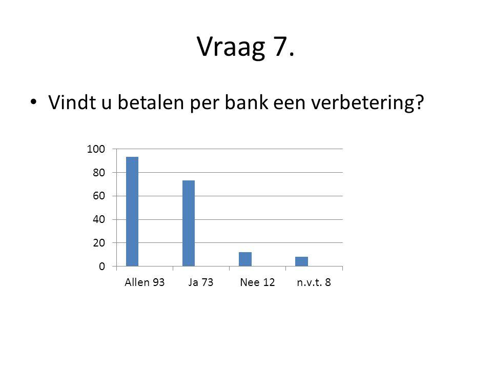 Vraag 7. Vindt u betalen per bank een verbetering?