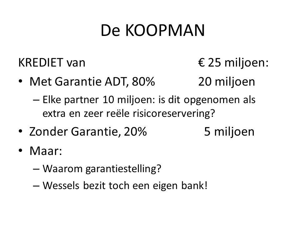De KOOPMAN KREDIET van € 25 miljoen: Met Garantie ADT, 80% 20 miljoen – Elke partner 10 miljoen: is dit opgenomen als extra en zeer reële risicoreservering.