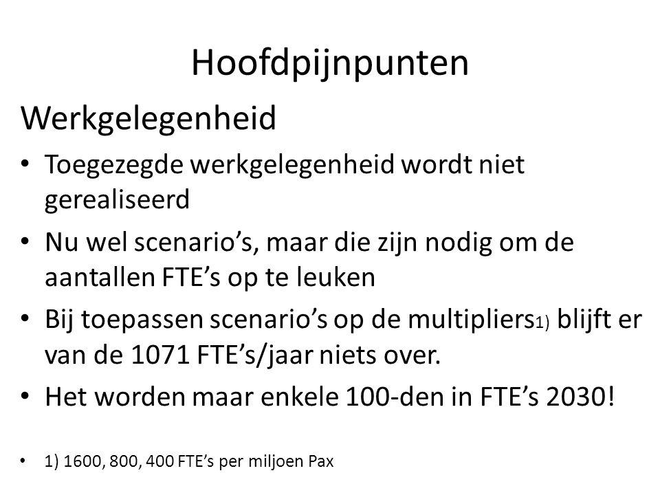Hoofdpijnpunten Werkgelegenheid Toegezegde werkgelegenheid wordt niet gerealiseerd Nu wel scenario's, maar die zijn nodig om de aantallen FTE's op te leuken Bij toepassen scenario's op de multipliers 1) blijft er van de 1071 FTE's/jaar niets over.