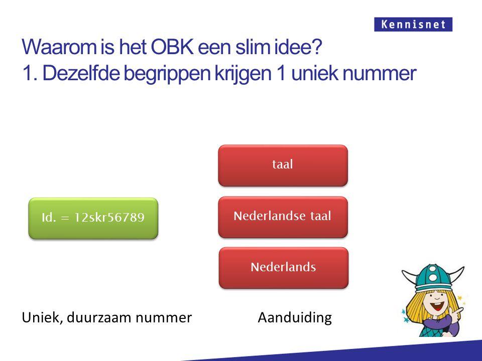 Nederlandse taal Nederlands taal Waarom is het OBK een slim idee? 1. Dezelfde begrippen krijgen 1 uniek nummer AanduidingUniek, duurzaam nummer Id. =