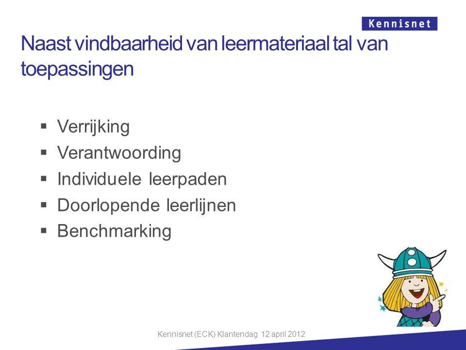 Naast vindbaarheid van leermateriaal tal van toepassingen  Verrijking  Verantwoording  Individuele leerpaden  Doorlopende leerlijnen  Benchmarkin