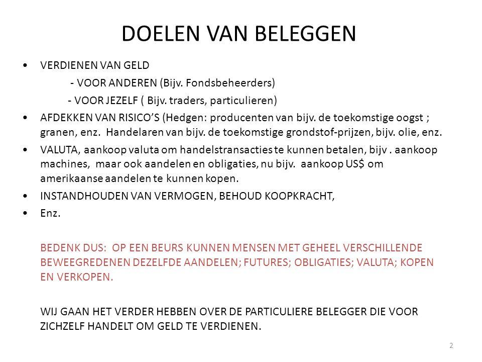 DOELEN VAN BELEGGEN VERDIENEN VAN GELD - VOOR ANDEREN (Bijv. Fondsbeheerders) - VOOR JEZELF ( Bijv. traders, particulieren) AFDEKKEN VAN RISICO'S (Hed