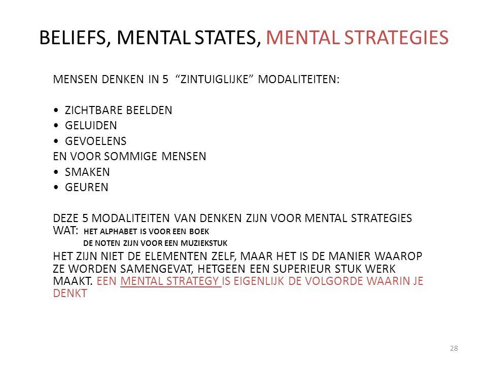 """BELIEFS, MENTAL STATES, MENTAL STRATEGIES MENSEN DENKEN IN 5 """"ZINTUIGLIJKE"""" MODALITEITEN: ZICHTBARE BEELDEN GELUIDEN GEVOELENS EN VOOR SOMMIGE MENSEN"""