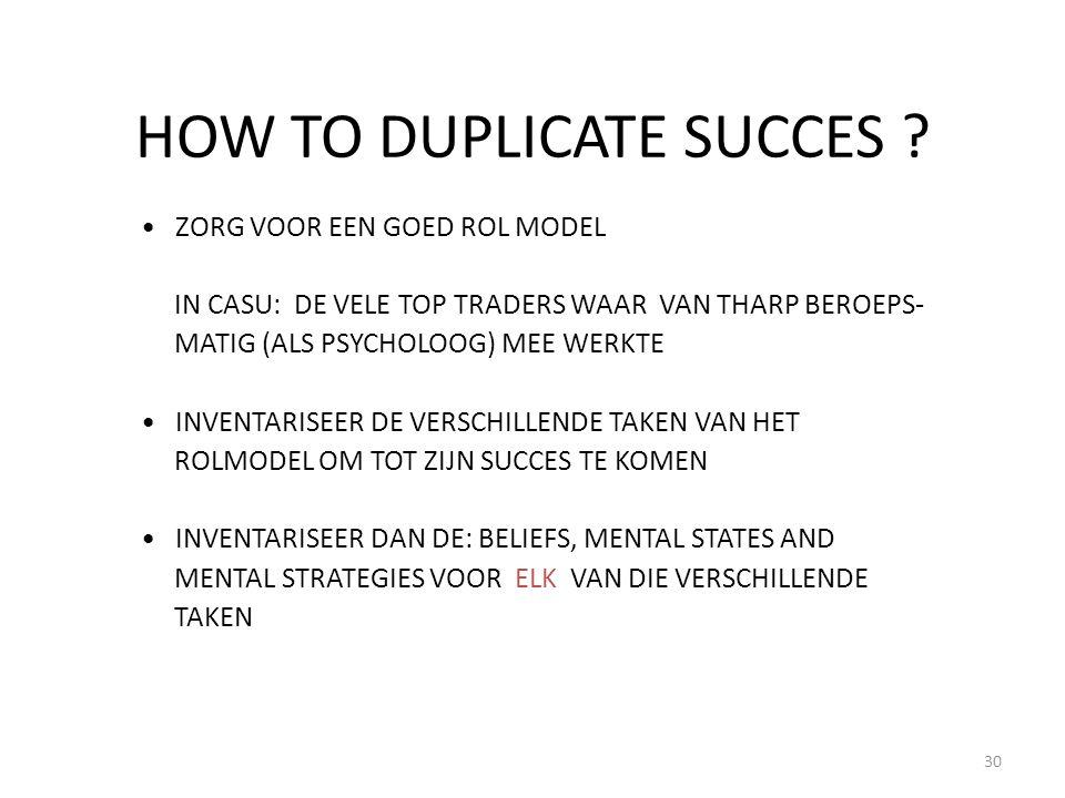 HOW TO DUPLICATE SUCCES ? ZORG VOOR EEN GOED ROL MODEL IN CASU: DE VELE TOP TRADERS WAAR VAN THARP BEROEPS- MATIG (ALS PSYCHOLOOG) MEE WERKTE INVENTAR