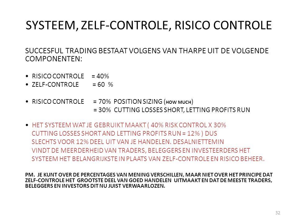 SYSTEEM, ZELF-CONTROLE, RISICO CONTROLE SUCCESFUL TRADING BESTAAT VOLGENS VAN THARPE UIT DE VOLGENDE COMPONENTEN: RISICO CONTROLE = 40% ZELF-CONTROLE