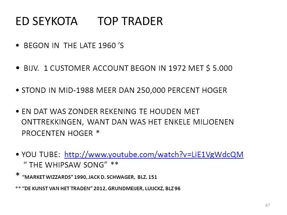 ED SEYKOTA TOP TRADER BEGON IN THE LATE 1960 'S BIJV. 1 CUSTOMER ACCOUNT BEGON IN 1972 MET $ 5.000 STOND IN MID-1988 MEER DAN 250,000 PERCENT HOGER EN