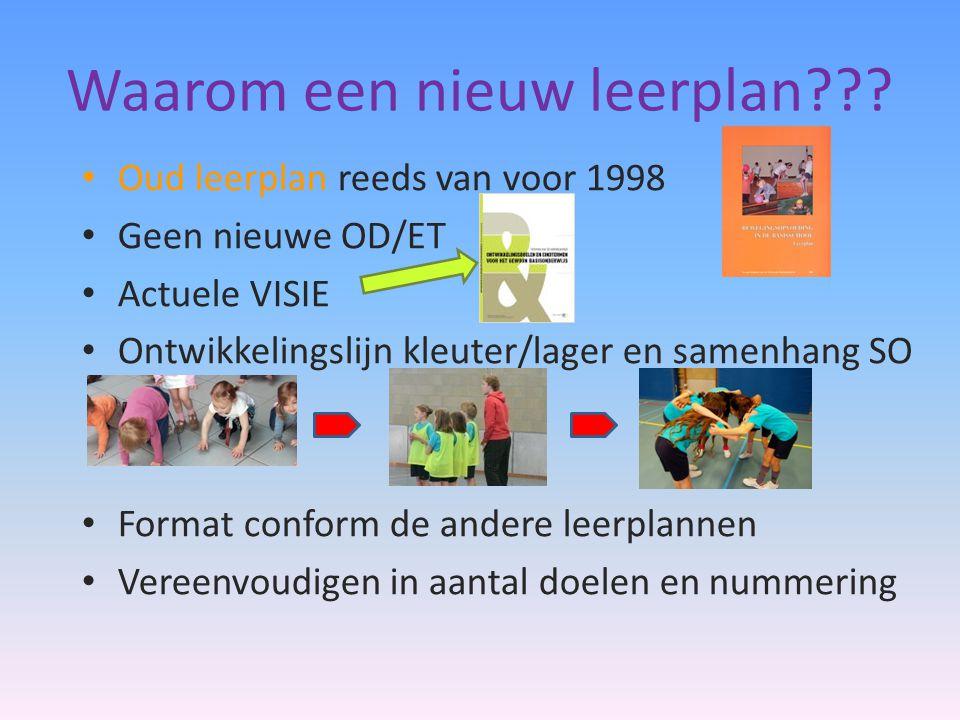Waarom een nieuw leerplan??? Oud leerplan reeds van voor 1998 Geen nieuwe OD/ET Actuele VISIE Ontwikkelingslijn kleuter/lager en samenhang SO Format c