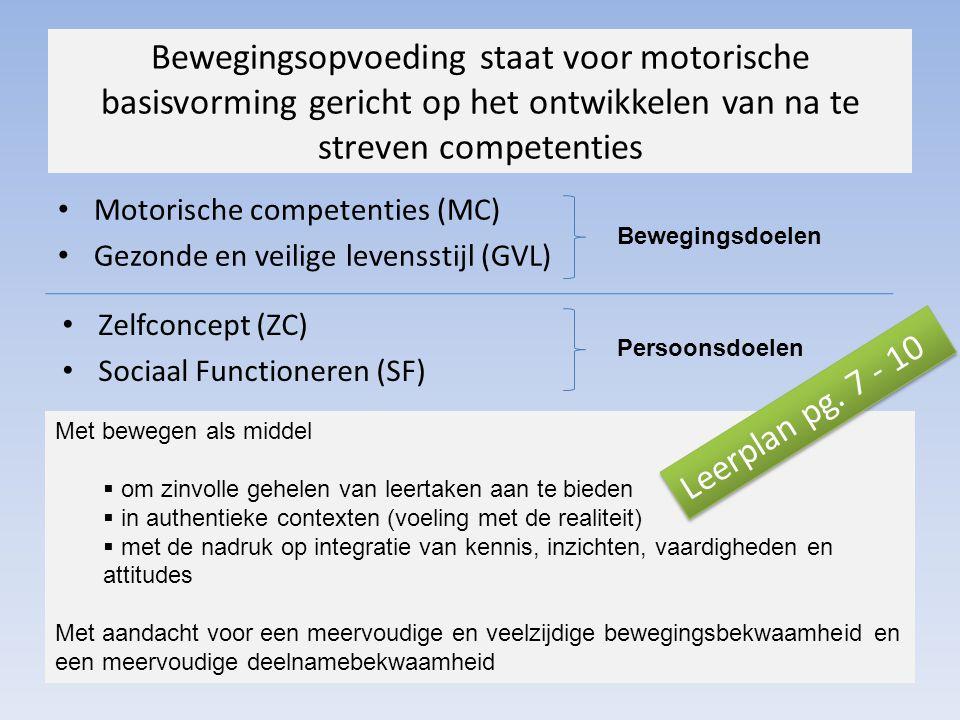 Bewegingsopvoeding staat voor motorische basisvorming gericht op het ontwikkelen van na te streven competenties Motorische competenties (MC) Gezonde e