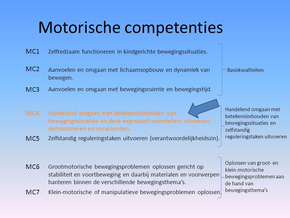 Motorische competenties MC1 Zelfredzaam functioneren in kindgerichte bewegingssituaties. MC2 Aanvoelen en omgaan met lichaamsopbouw en dynamiek van be