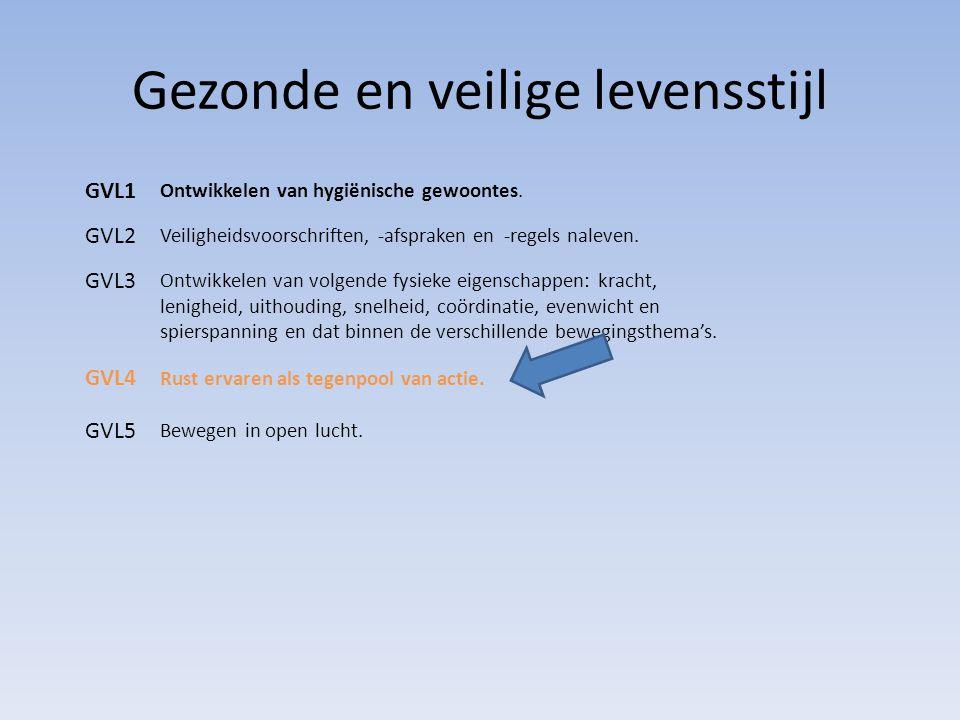 Gezonde en veilige levensstijl GVL1 Ontwikkelen van hygiënische gewoontes. GVL2 Veiligheidsvoorschriften, -afspraken en -regels naleven. GVL3 Ontwikke