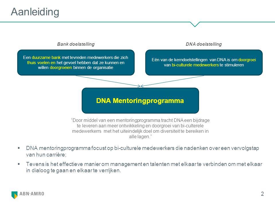 Aanleiding  DNA mentoringprogramma focust op bi-culturele medewerkers die nadenken over een vervolgstap van hun carrière;  Tevens is het effectieve manier om management en talenten met elkaar te verbinden om met elkaar in dialoog te gaan en elkaar te verrijken.
