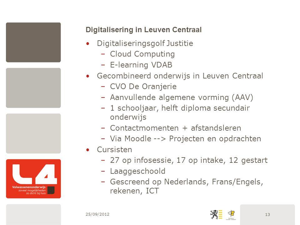 25/09/2012 13 Digitalisering in Leuven Centraal Digitaliseringsgolf Justitie –Cloud Computing –E-learning VDAB Gecombineerd onderwijs in Leuven Centra