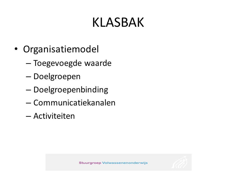 KLASBAK Organisatiemodel – Toegevoegde waarde – Doelgroepen – Doelgroepenbinding – Communicatiekanalen – Activiteiten