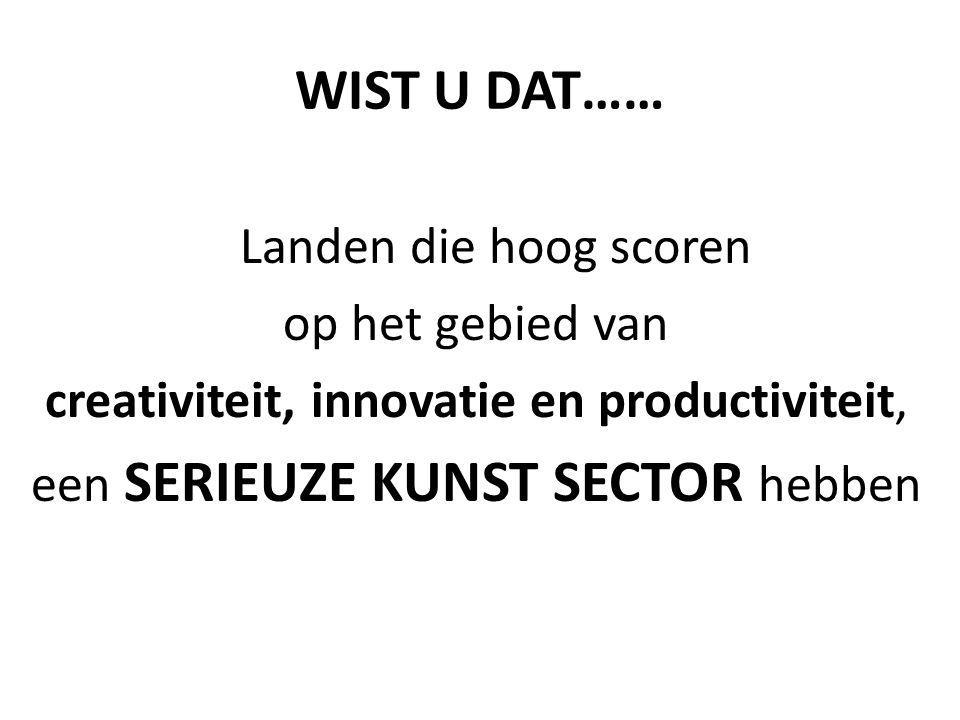 WIST U DAT…… Landen die hoog scoren op het gebied van creativiteit, innovatie en productiviteit, een SERIEUZE KUNST SECTOR hebben