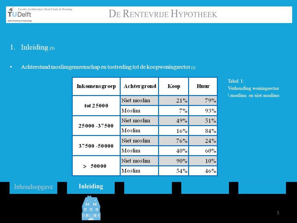 4.Conclusies & Aanbevelingen 4.1Hypotheekvorm: Randvoorwaarden Er bestaat één frictiepunt tussen de De Rentevrije Hypotheek en het Nederlandse hypothecaire systeem Nieuwe productontwikkeling 4.2Hypotheekafnemer: Eindgebruiker Er is voldoende ruimte binnen de moslimgemeenschap om de koopwoningsector te betreden Het vormen van een sterke lobby 4.3Hypotheekverlener: Ontwikkelaar Een Rentevrije Hypotheek is op dit moment binnen de Nederlandse hypotheekmarkt mogelijk Streven naar een goede samenwerking met de overheid 26