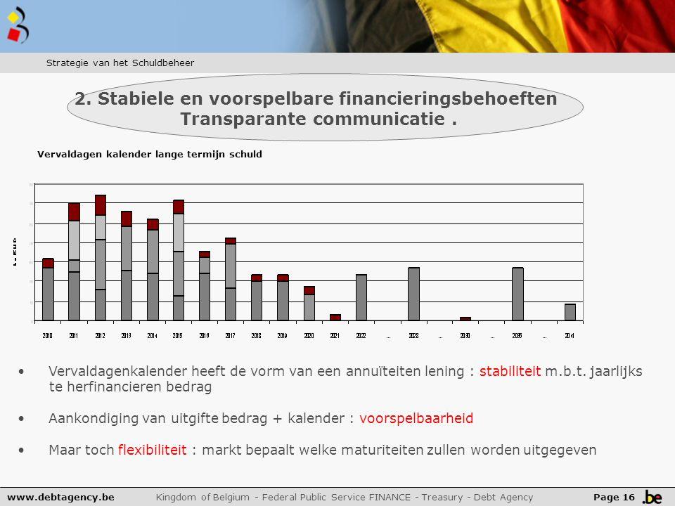 www.debtagency.be Kingdom of Belgium - Federal Public Service FINANCE - Treasury - Debt Agency Page 16 2.
