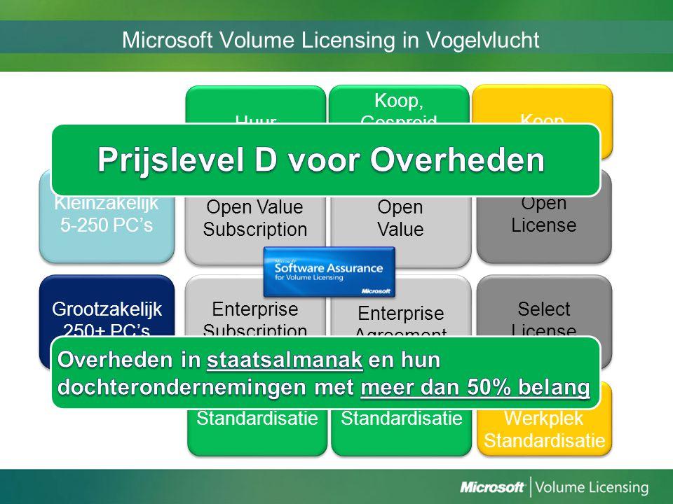 Wat is Software Assurance.