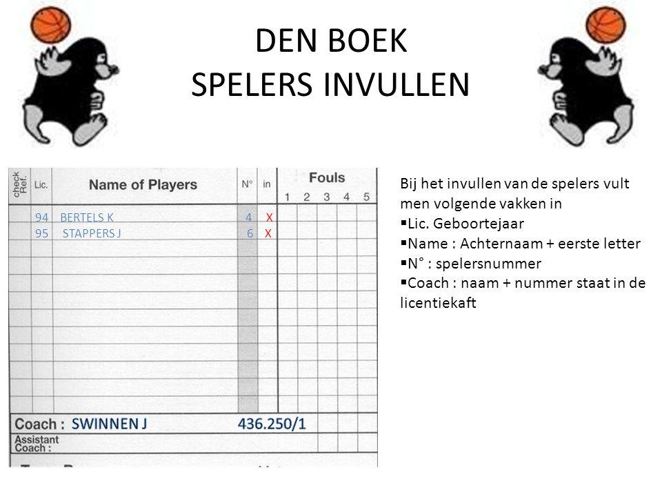 DEN BOEK SPELERS INVULLEN 94 BERTELS K 4 X 95 STAPPERS J 6 X Bij het invullen van de spelers vult men volgende vakken in  Lic.