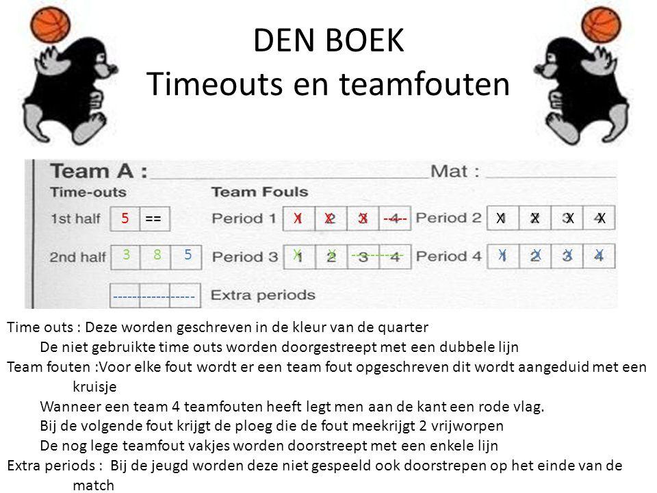 DEN BOEK Timeouts en teamfouten 5 ==X X X ----- ----------------- X X X X X X ----------- X X X X 3 8 5 Time outs : Deze worden geschreven in de kleur van de quarter De niet gebruikte time outs worden doorgestreept met een dubbele lijn Team fouten :Voor elke fout wordt er een team fout opgeschreven dit wordt aangeduid met een kruisje Wanneer een team 4 teamfouten heeft legt men aan de kant een rode vlag.