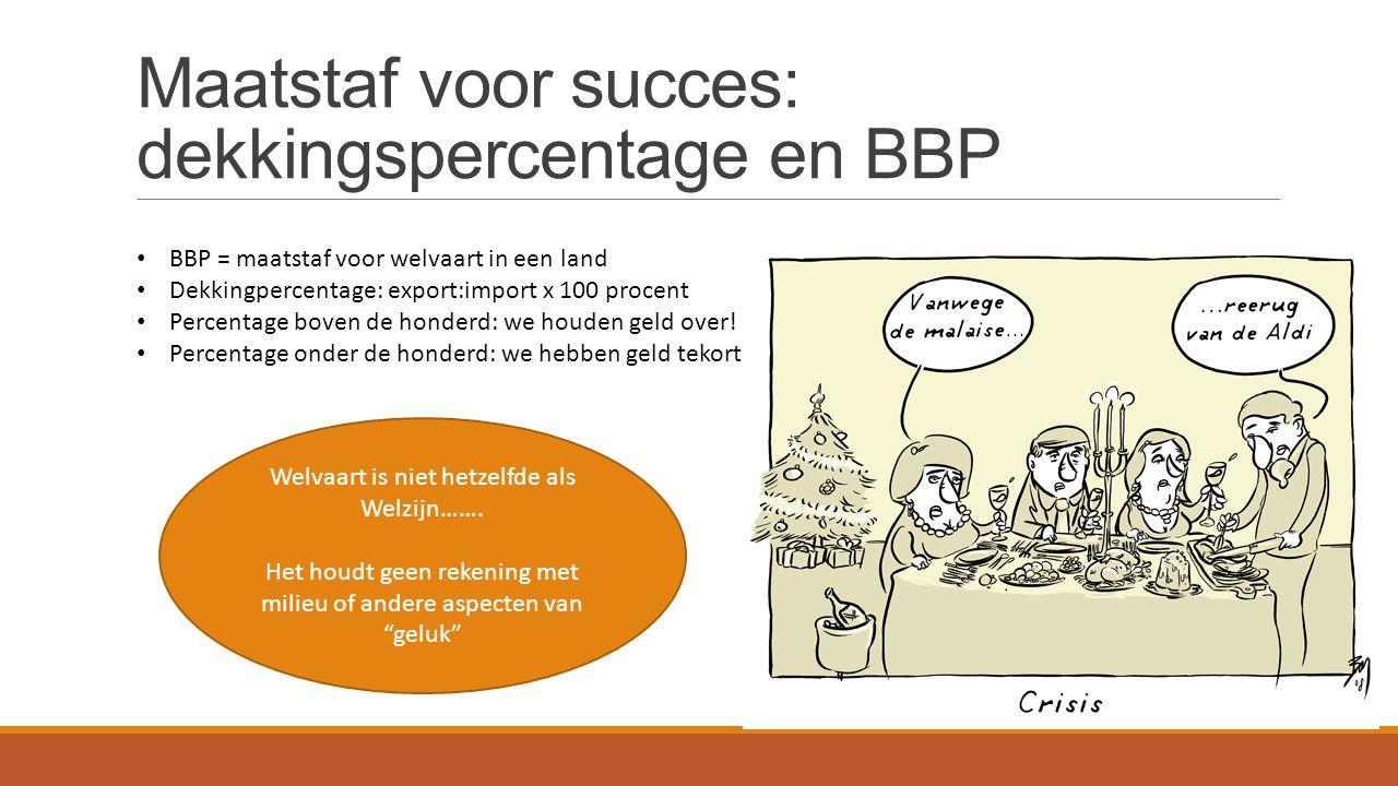 Maatstaf voor succes: dekkingspercentage en BBP BBP = maatstaf voor welvaart in een land Dekkingpercentage: export:import x 100 procent Percentage bov
