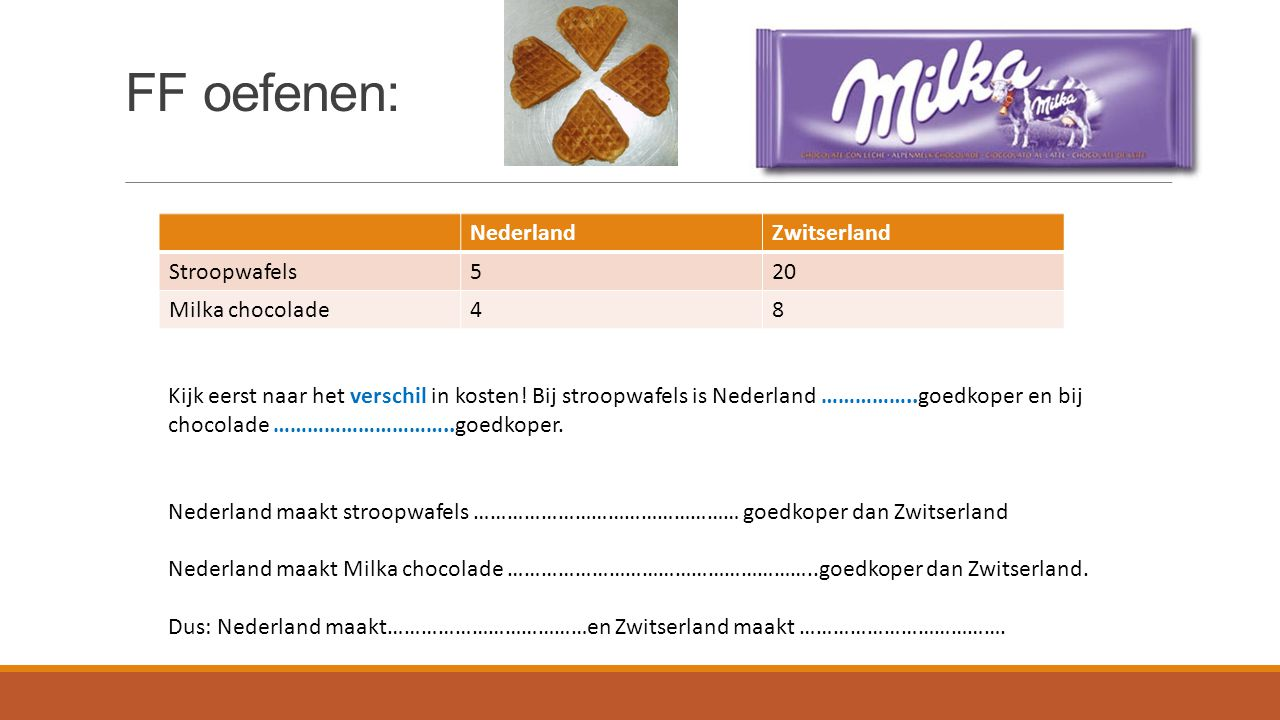 FF oefenen: NederlandZwitserland Stroopwafels520 Milka chocolade48 Kijk eerst naar het verschil in kosten! Bij stroopwafels is Nederland ……………..goedko