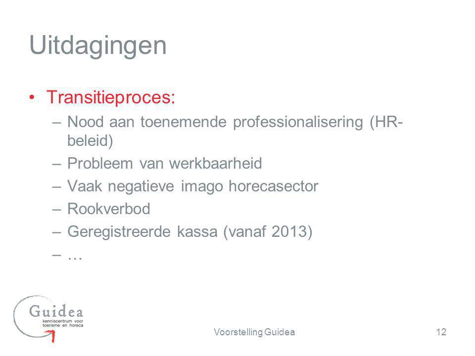 Transitieproces: –Nood aan toenemende professionalisering (HR- beleid) –Probleem van werkbaarheid –Vaak negatieve imago horecasector –Rookverbod –Gere