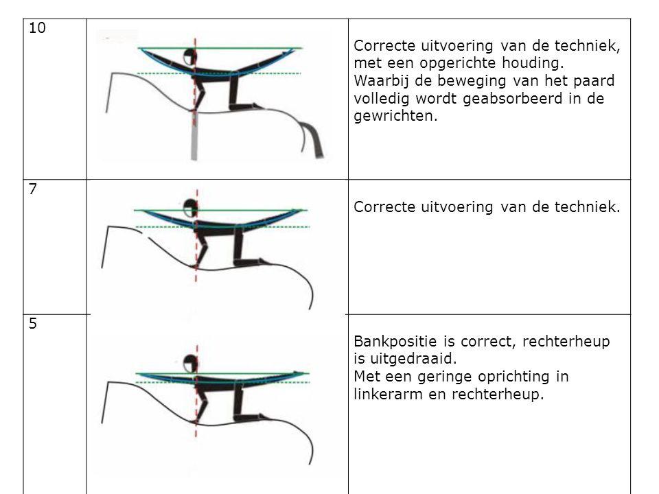 10 Correcte uitvoering van de techniek, met een opgerichte houding. Waarbij de beweging van het paard volledig wordt geabsorbeerd in de gewrichten. 7