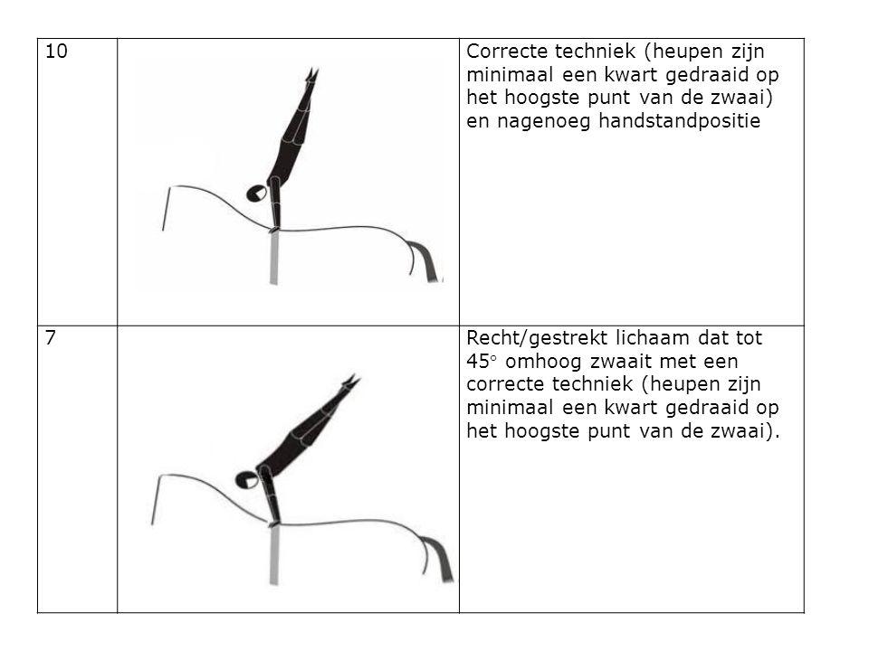 10Correcte techniek (heupen zijn minimaal een kwart gedraaid op het hoogste punt van de zwaai) en nagenoeg handstandpositie 7Recht/gestrekt lichaam da