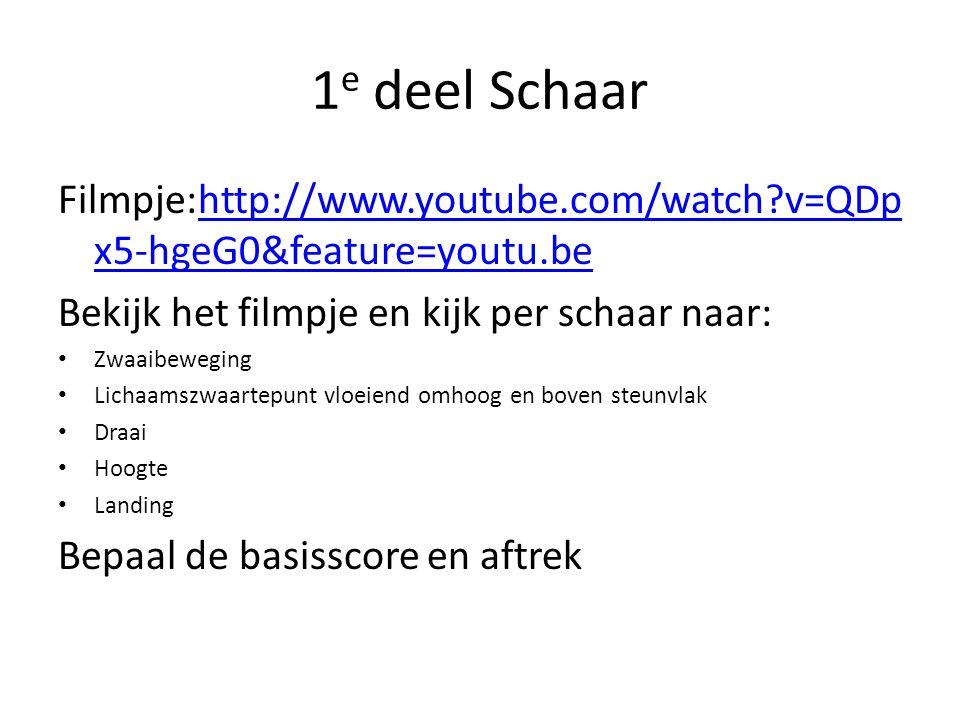 1 e deel Schaar Filmpje:http://www.youtube.com/watch?v=QDp x5-hgeG0&feature=youtu.behttp://www.youtube.com/watch?v=QDp x5-hgeG0&feature=youtu.be Bekij