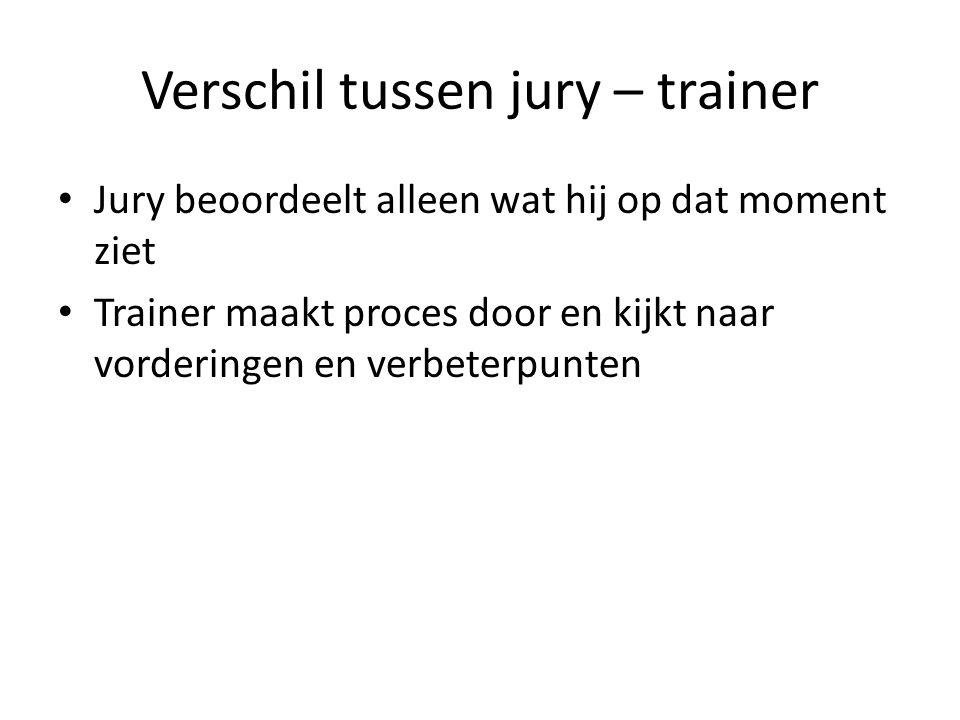 Verschil tussen jury – trainer Jury beoordeelt alleen wat hij op dat moment ziet Trainer maakt proces door en kijkt naar vorderingen en verbeterpunten