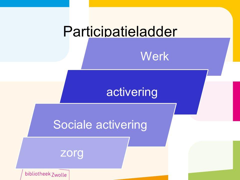 Participatieladder Werk activering Sociale activering zorg