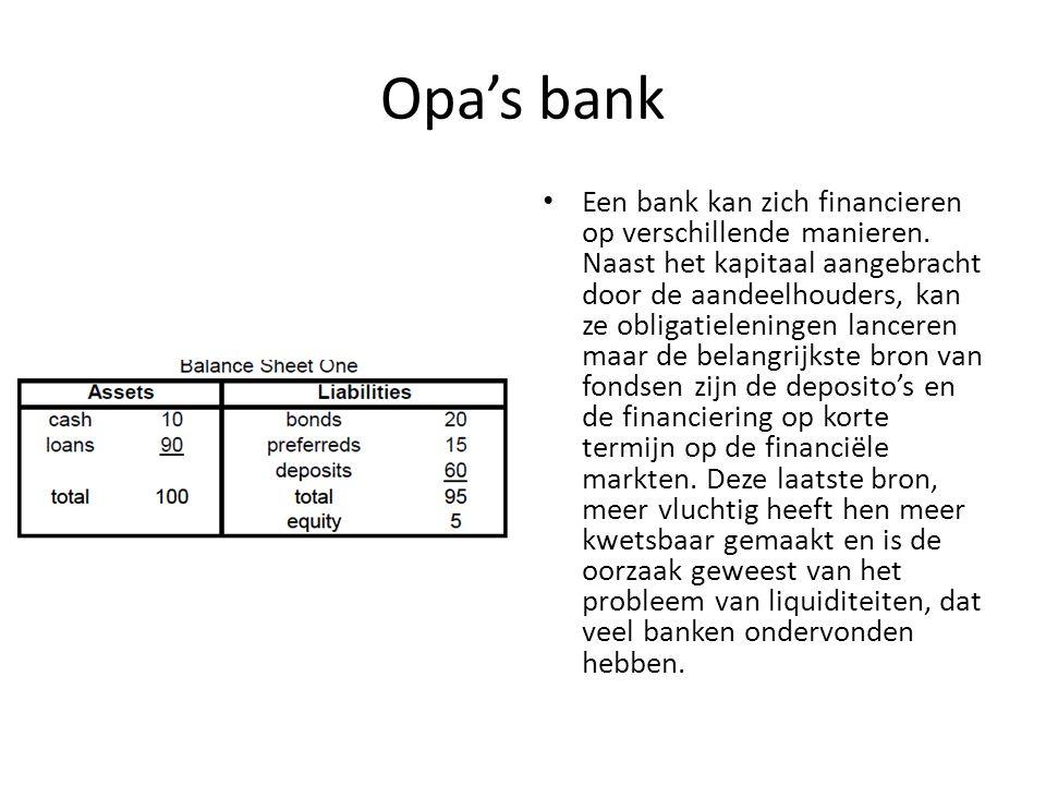 Opa's bank Een bank kan zich financieren op verschillende manieren. Naast het kapitaal aangebracht door de aandeelhouders, kan ze obligatieleningen la