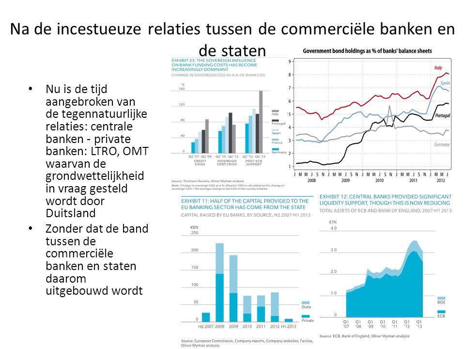 Na de incestueuze relaties tussen de commerciële banken en de staten Nu is de tijd aangebroken van de tegennatuurlijke relaties: centrale banken - pri