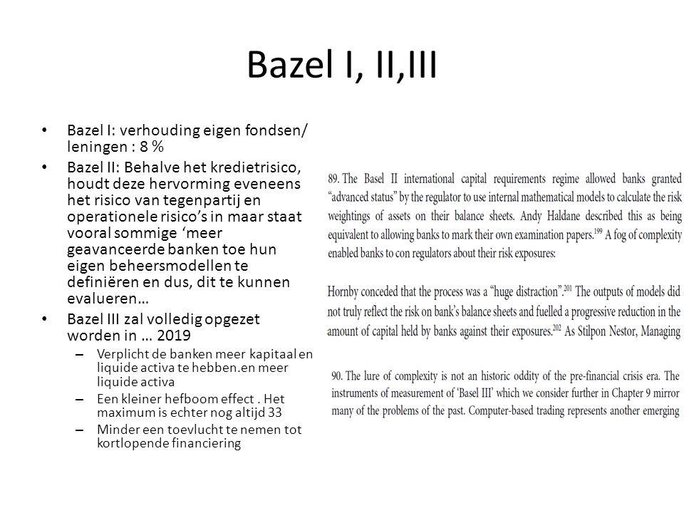 Bazel I, II,III Bazel I: verhouding eigen fondsen/ leningen : 8 % Bazel II: Behalve het kredietrisico, houdt deze hervorming eveneens het risico van t