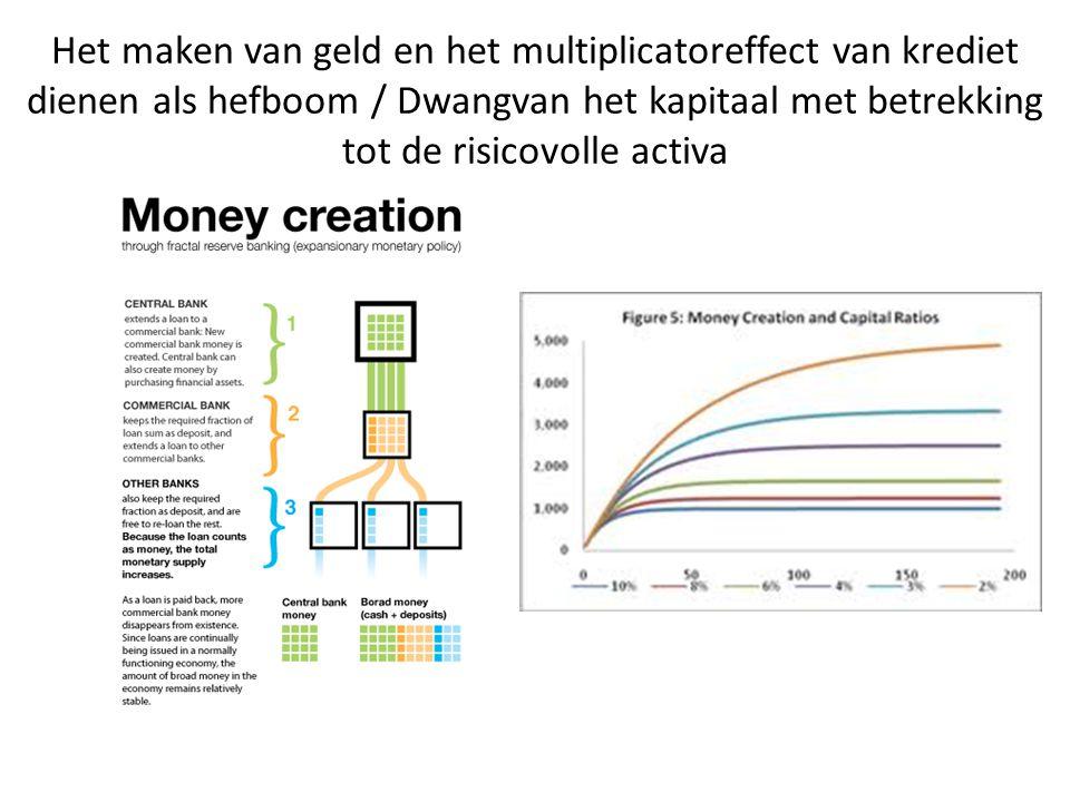 De paradox van het geld De geldmarkt heeft een enige karakteristiek, zijn prijs wordt niet vastgesteld om de vraag en het aanbod in evenwicht te brengen.