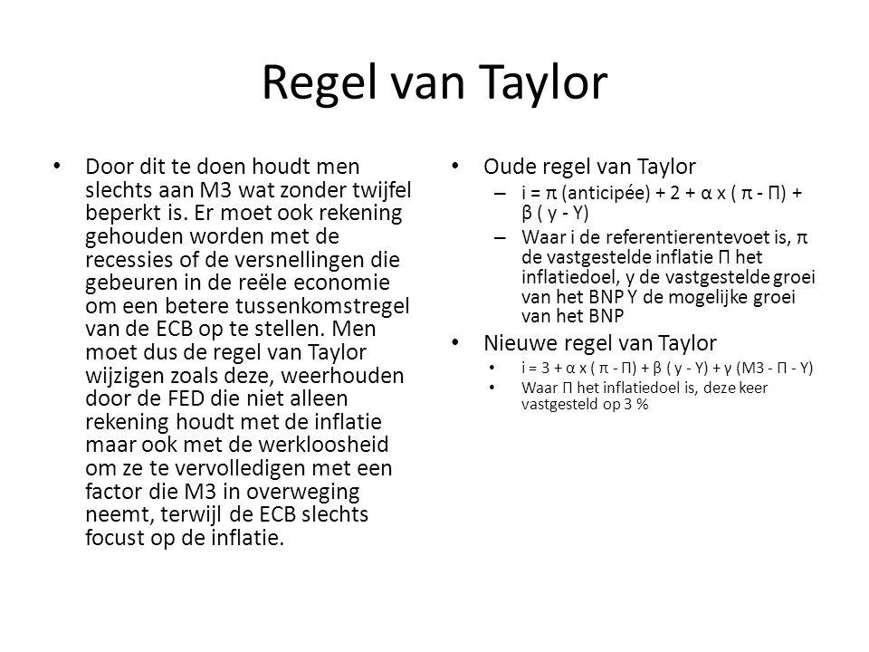 Regel van Taylor Door dit te doen houdt men slechts aan M3 wat zonder twijfel beperkt is. Er moet ook rekening gehouden worden met de recessies of de