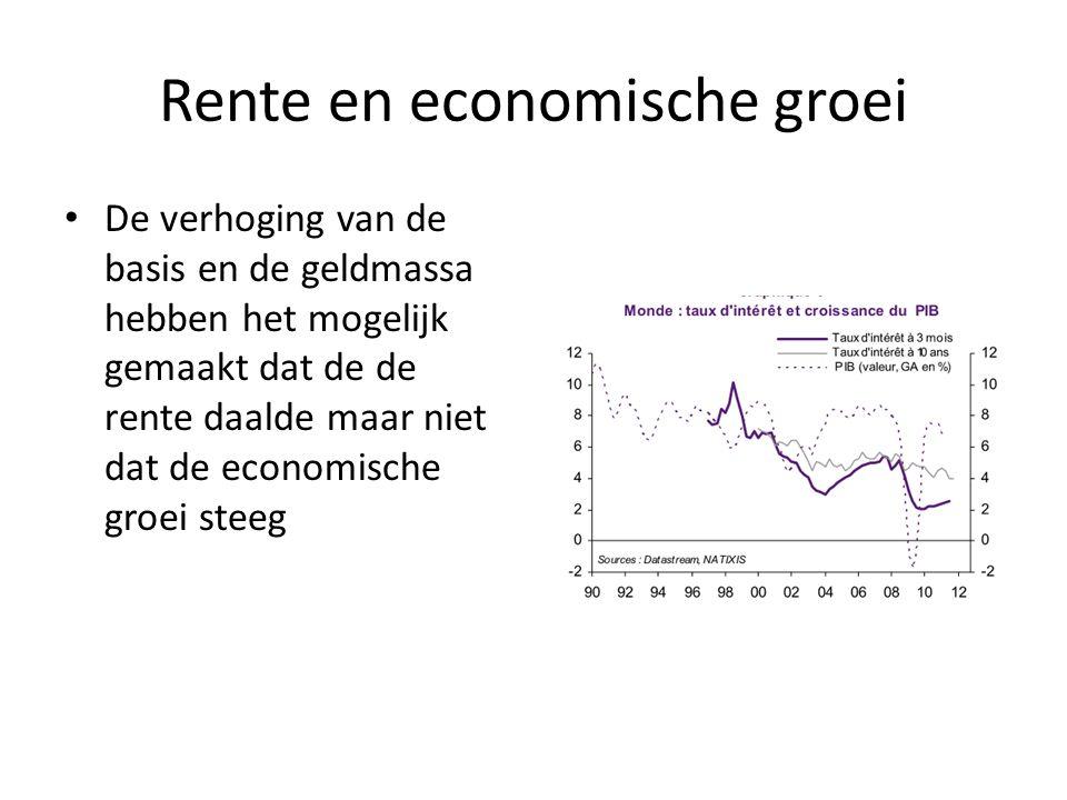 Rente en economische groei De verhoging van de basis en de geldmassa hebben het mogelijk gemaakt dat de de rente daalde maar niet dat de economische groei steeg