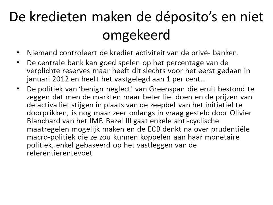 De kredieten maken de déposito's en niet omgekeerd Niemand controleert de krediet activiteit van de privé- banken. De centrale bank kan goed spelen op