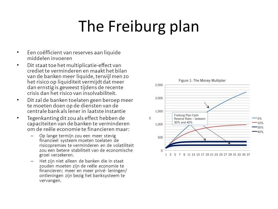 The Freiburg plan Een coëfficient van reserves aan liquide middelen invoeren Dit staat toe het multiplicatie-effect van crediet te verminderen en maakt het bilan van de banken meer liquide, terwijl men zo het risico op liquiditeit vermijdt dat meer dan ernstig is geweest tijdens de recente crisis dan het risico van insolvabiliteit.