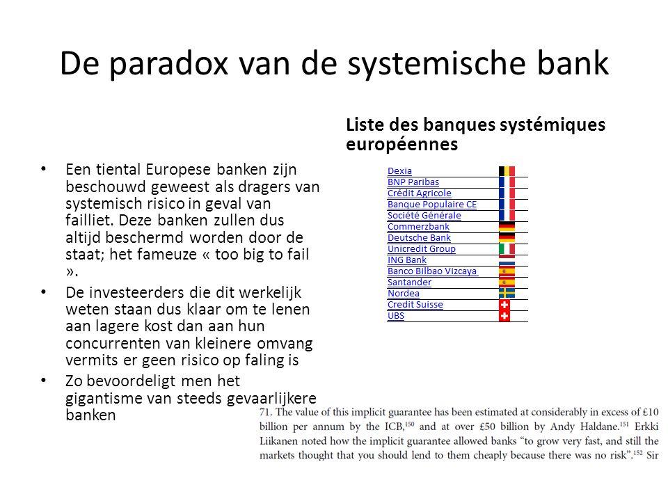 De paradox van de systemische bank Een tiental Europese banken zijn beschouwd geweest als dragers van systemisch risico in geval van failliet. Deze ba