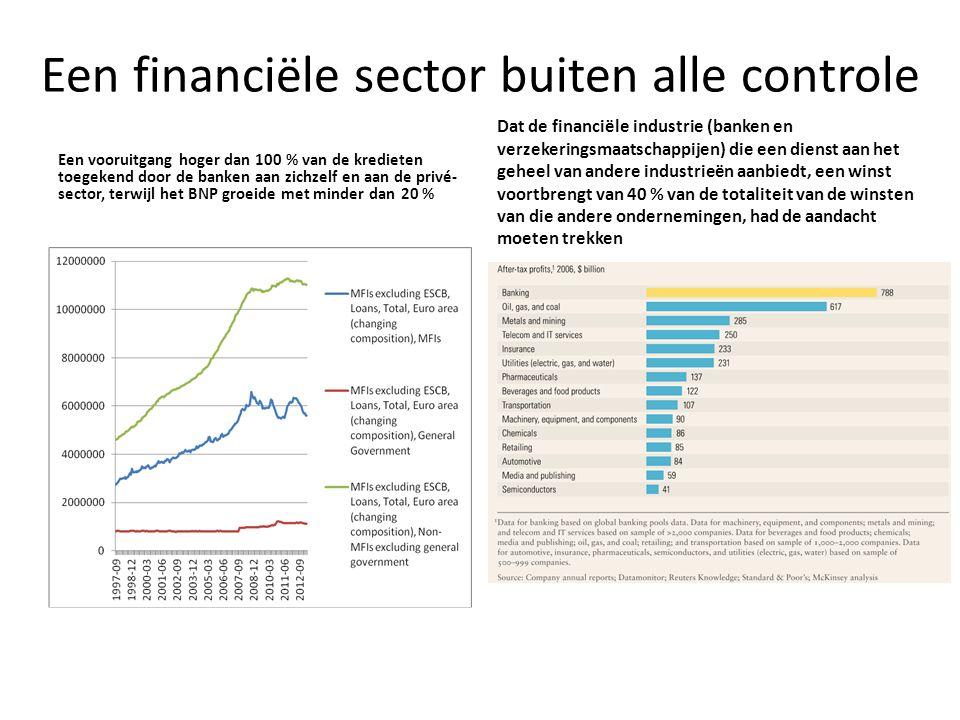 Een financiële sector buiten alle controle Een vooruitgang hoger dan 100 % van de kredieten toegekend door de banken aan zichzelf en aan de privé- sec