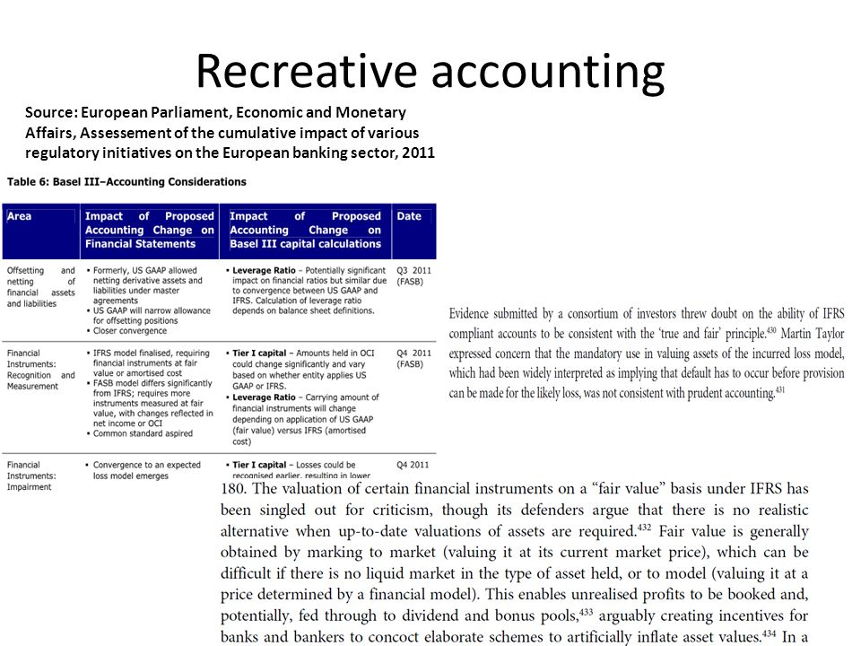 Recreative accounting Source: European Parliament, Economic and Monetary Affairs, Assessement of the cumulative impact of various regulatory initiativ