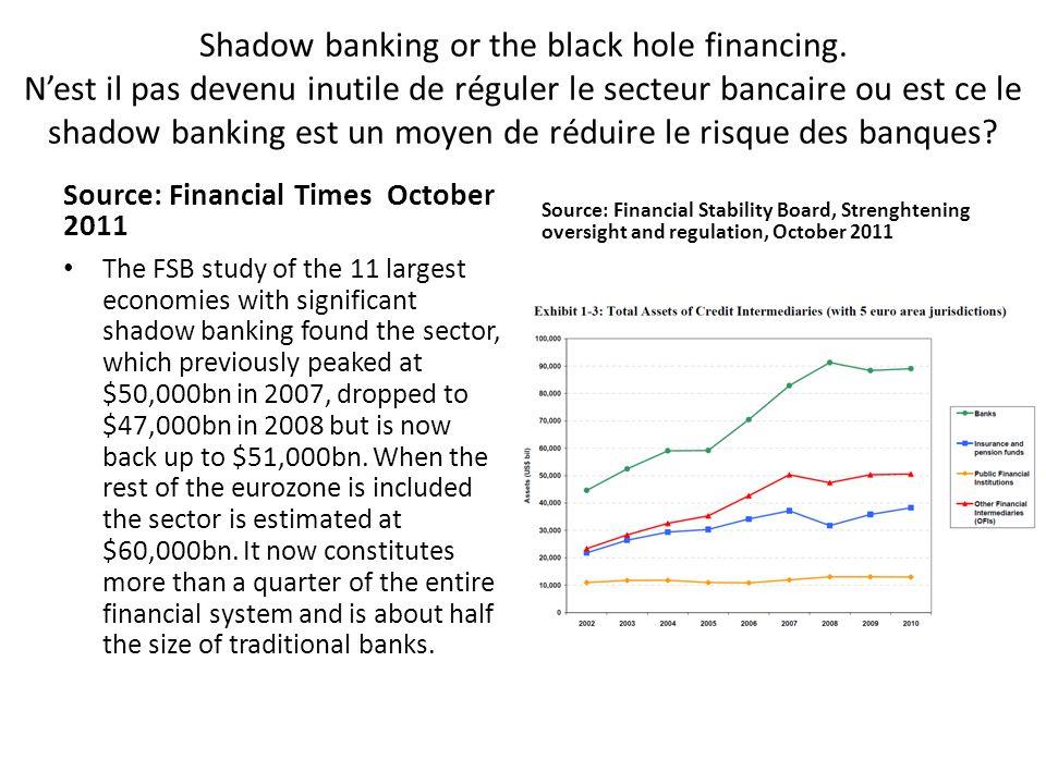 Shadow banking or the black hole financing. N'est il pas devenu inutile de réguler le secteur bancaire ou est ce le shadow banking est un moyen de réd