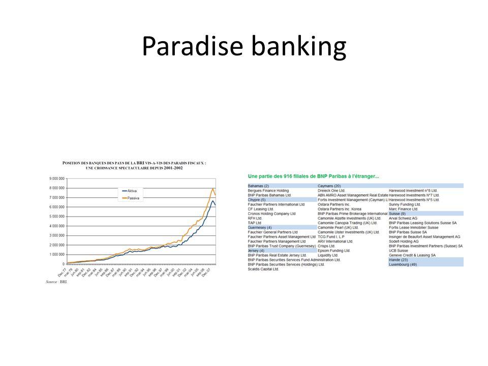Paradise banking