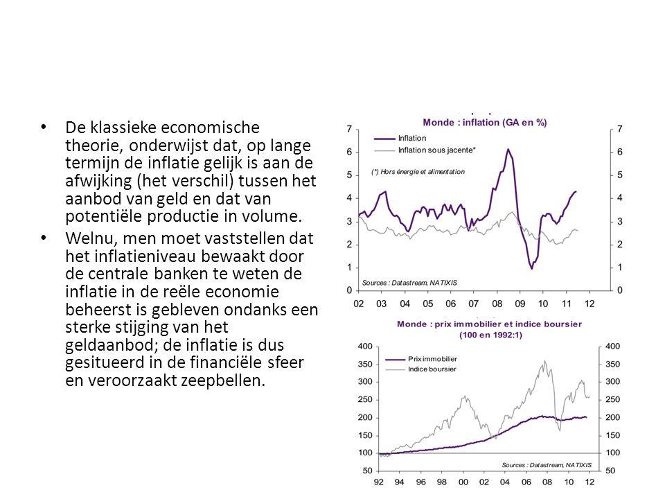 De klassieke economische theorie, onderwijst dat, op lange termijn de inflatie gelijk is aan de afwijking (het verschil) tussen het aanbod van geld en