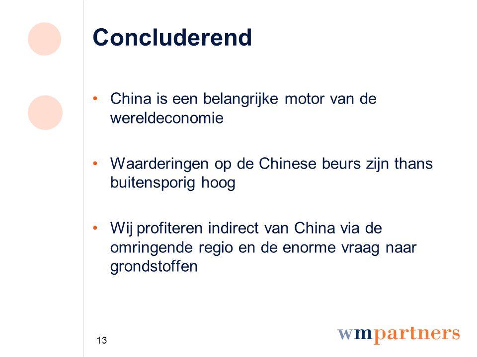 13 Concluderend China is een belangrijke motor van de wereldeconomie Waarderingen op de Chinese beurs zijn thans buitensporig hoog Wij profiteren indirect van China via de omringende regio en de enorme vraag naar grondstoffen
