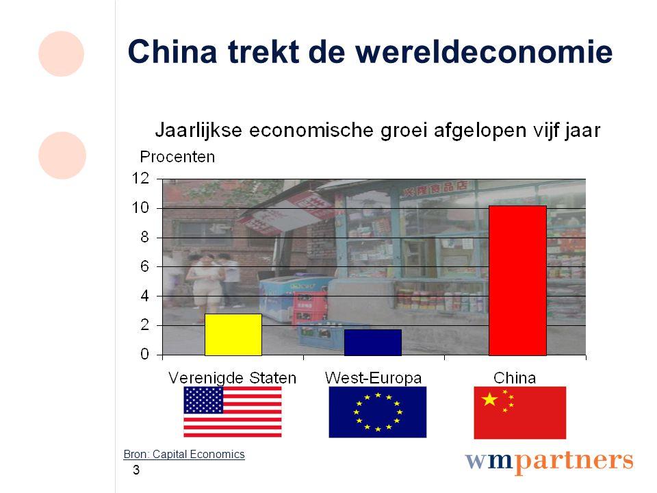 4 China trekt de wereldeconomie Bron: Capital Economics 4,7% Overig Azië Japan China West-Europa VS Overig