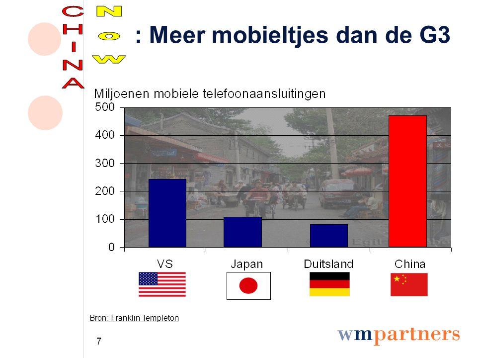 7 : Meer mobieltjes dan de G3 Bron: Franklin Templeton